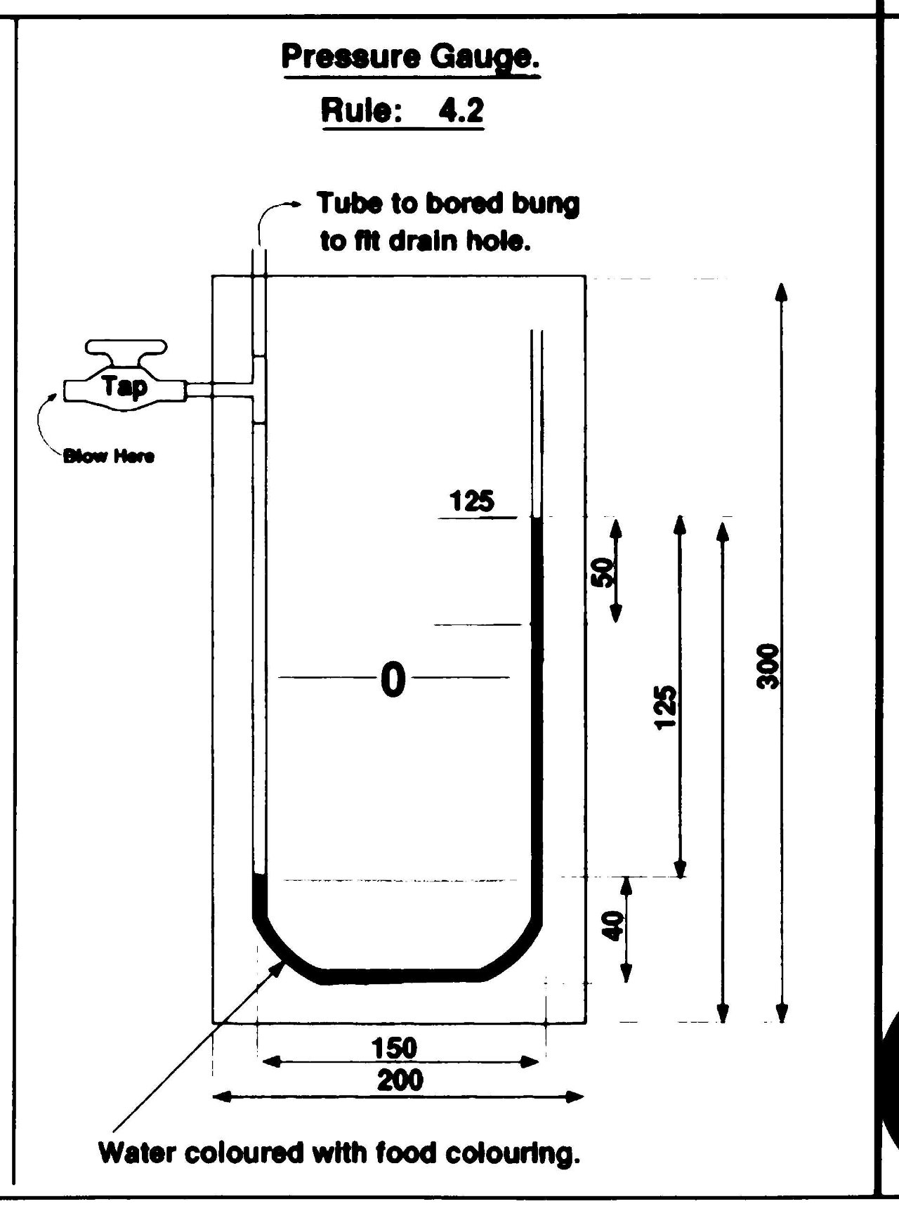 Diagram of a U tube water pressure guage